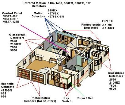 Multiplex floor plans house plans home designs for Ehouseplans com